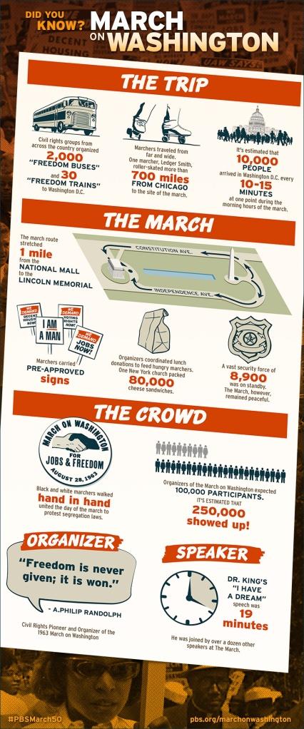 MOW_Infographic_03_Lrg