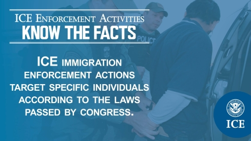 ice-enforcement-activities-know-the-facts